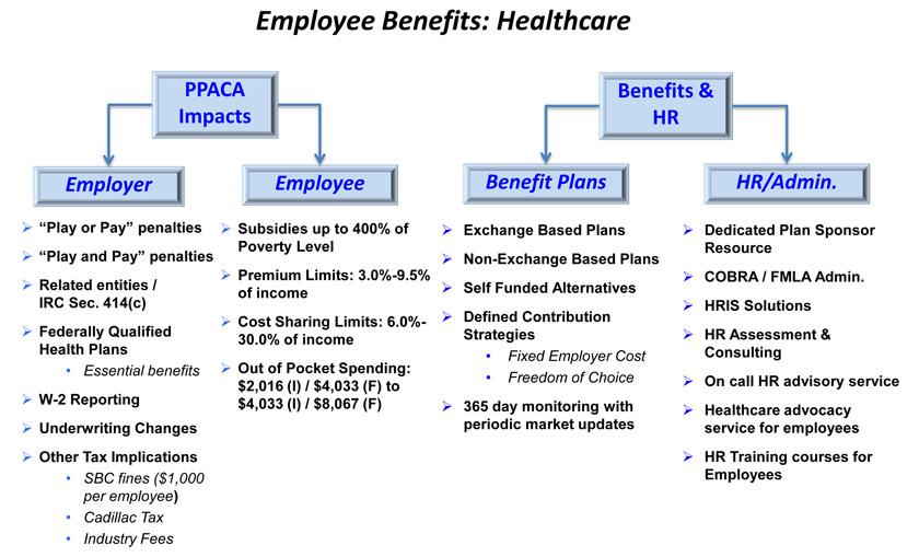 Healthcare-Slide